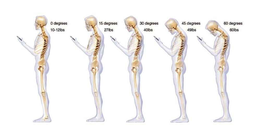How Long Before Your Cell Phone Throws Off Your Posture Rincon